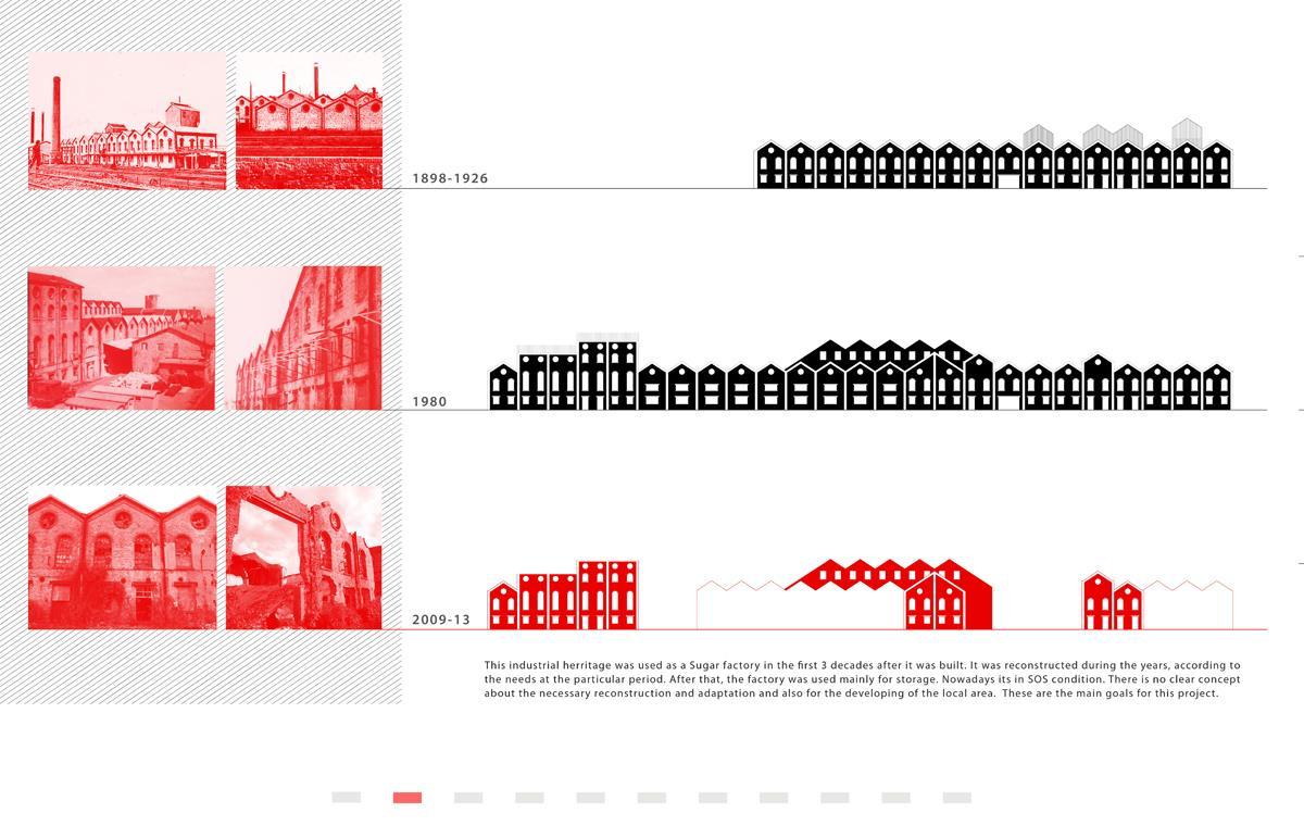 Evolution of a building_Vladislav Velkov