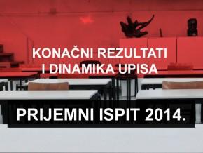 Пријемни испит 2014: КОНАЧНИ РЕЗУЛТАТИ (ажурирано)