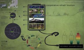 """Учешће студентских пројеката на конкурсу: IFHP """"Garden Cities for Tomorrow"""" у Лондону"""