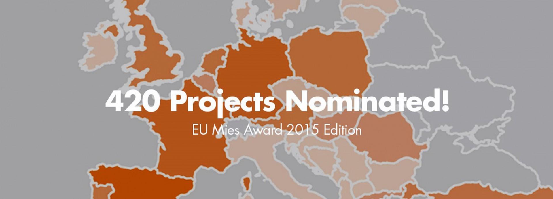 Mies van der Rohe nagrada 2015: objavljene nominacije