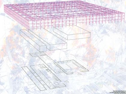 Познањ – Унапређење централне градске територије – некадашње индустријске зоне