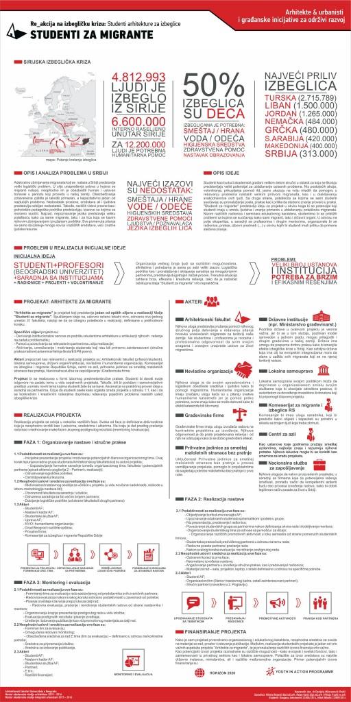 201516_MASA-23040-04_MASU-M3-7_Drustveno-korisna-strucna-praksa