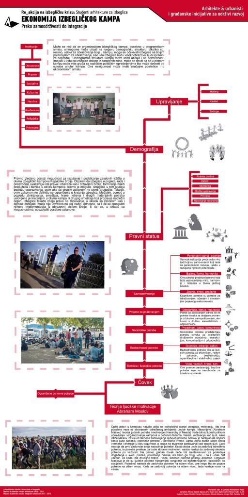 201516_MASA-23040-04_MASU-M3-7_Ekonomija-izbeglickog-kampa