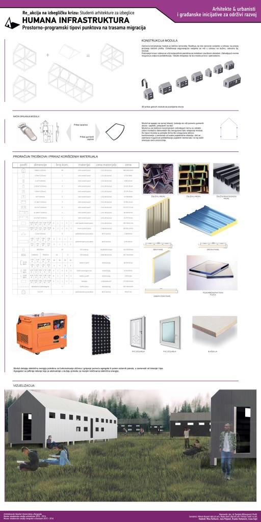 201516_MASA-23040-04_MASU-M3-7_Humana-infrastruktura_03