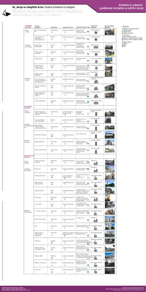 201516_MASA-23040-04_MASU-M3-7_Rekonstrukcija-napustenih-objekata_02