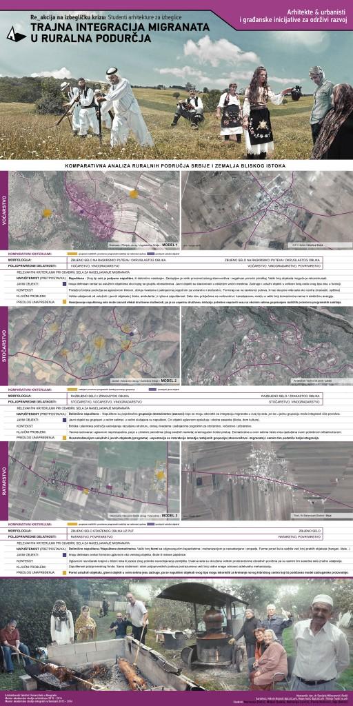 201516_MASA-23040-04_MASU-M3-7_Trajna-integracija-migranata_04