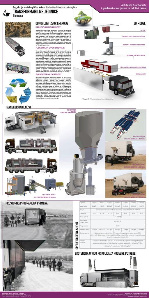 201516_MASA-23040-04_MASU-M3-7_Transformabilne-jedinice-Biomasa_02