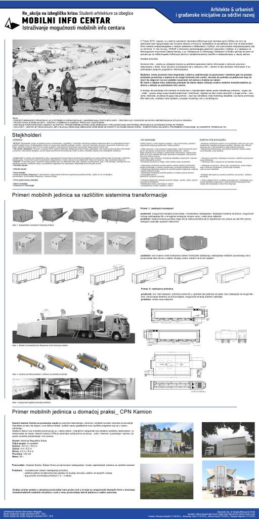 201516_MASA-23040-04_MASU-M3-7_Transformabilni-info-centar_01