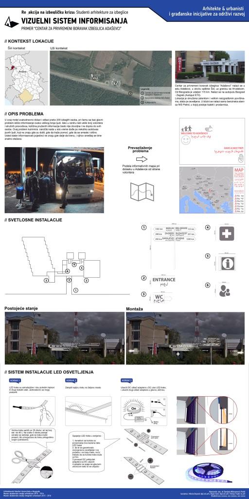 201516_MASA-23040-04_MASU-M3-7_Vizuelni-sistem-informisanja