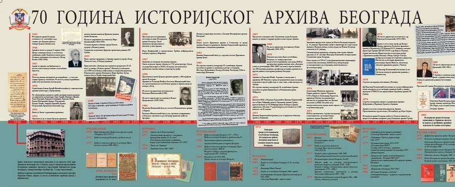 70 godina rada Istorijskog Arhiva Beograda