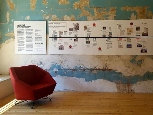 Изложба: Њен Круг – Женско стваралаштво у архитектури XX века у Србији и Црној Гори