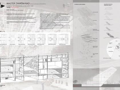 Arhitektura i četiri elementa (vatra, zemlja, vazduh, voda)