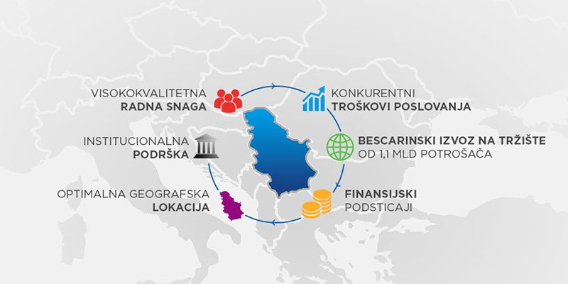 2017_Razvojna-agencija-Srbije