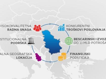 Пројекат тима са Архитектонског факултета је изабран за учешће у другом кругу конкурса Развојне агенције Србије