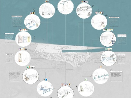 Алтернативне праксе унапређења квалитета урбаног простора заједнице: у сусрет венецијанском Бијеналу архитектуре 2016.