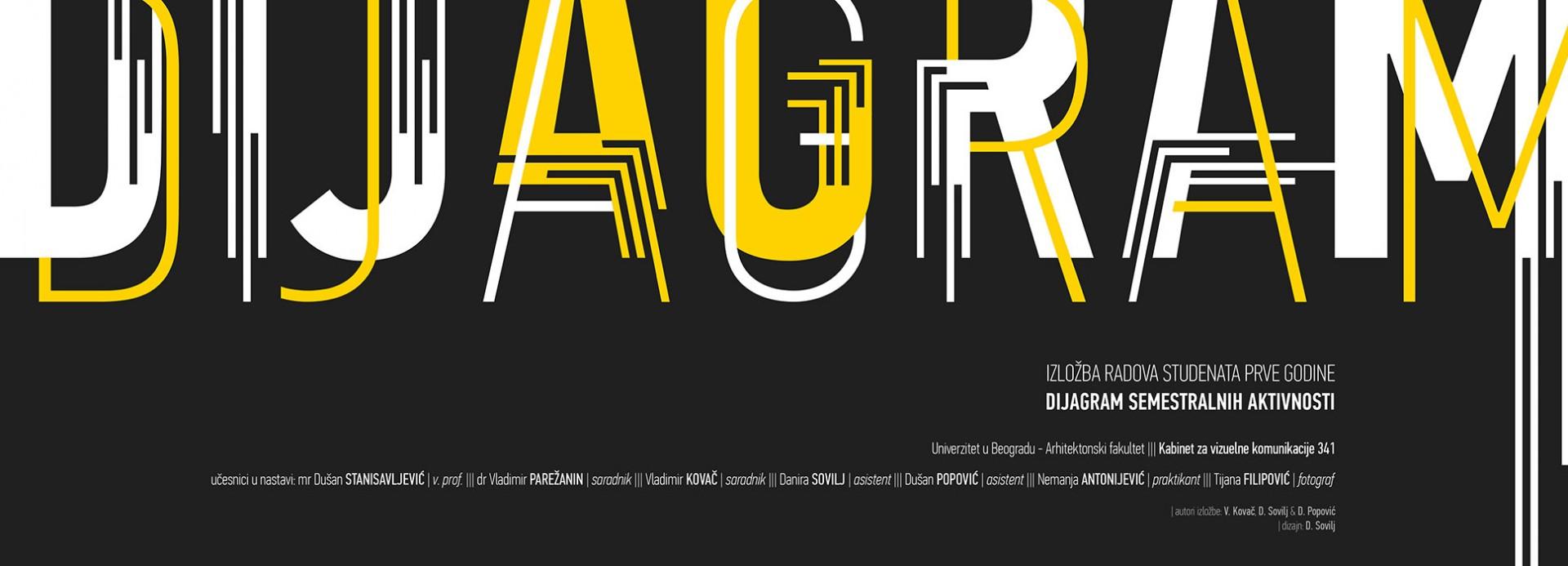 Изложба: Дијаграм – Галерија ГрАФ