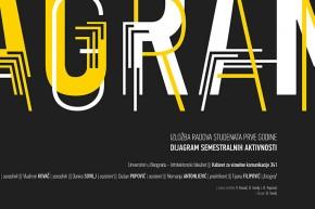 Izložba: Dijagram – Galerija GrAF