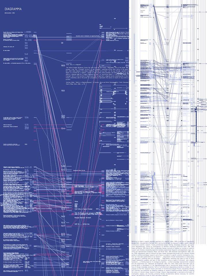 2017_O-arhitekturi_diagramma
