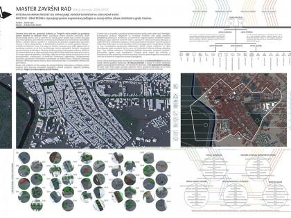 Integralni urbani projekti za upravljanje javnom svojinom na lokalnom nivou