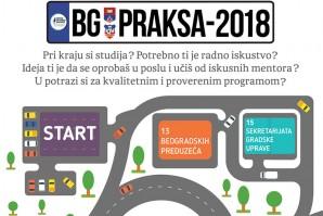 Конкурс: Универзитетска радна пракса – БГ ПРАКСА 2018