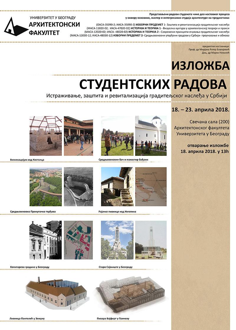 2018_Istrazivanje-zastita-i-revitalizacija-graditeljskog-nasledja-u-Srbiji