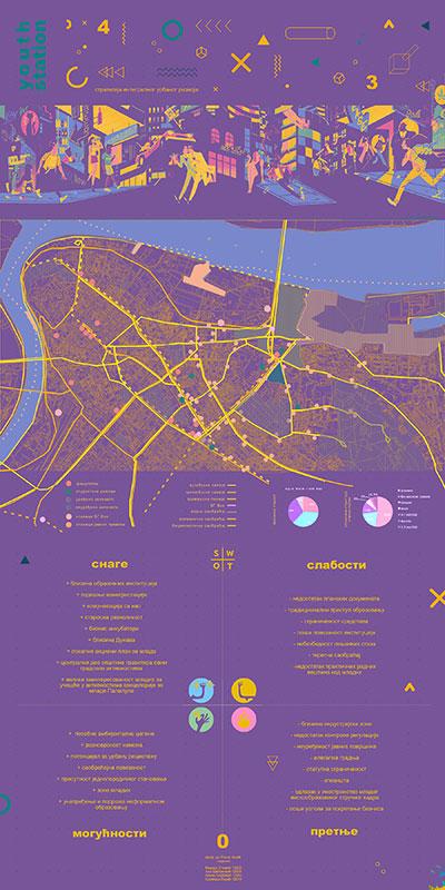 Strategija_integralnog_urbanog_razvoja_Omladinska-stanica_P1_Mini