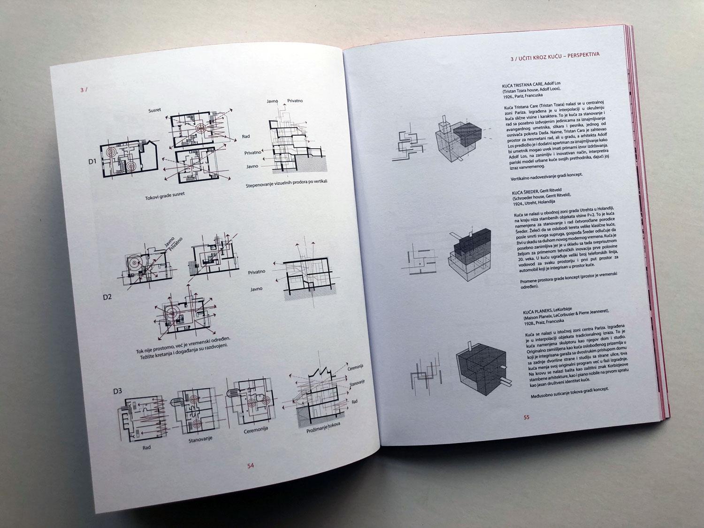 Knjiga_Formati_za_urbani_zivot_odabrano---11-of-15