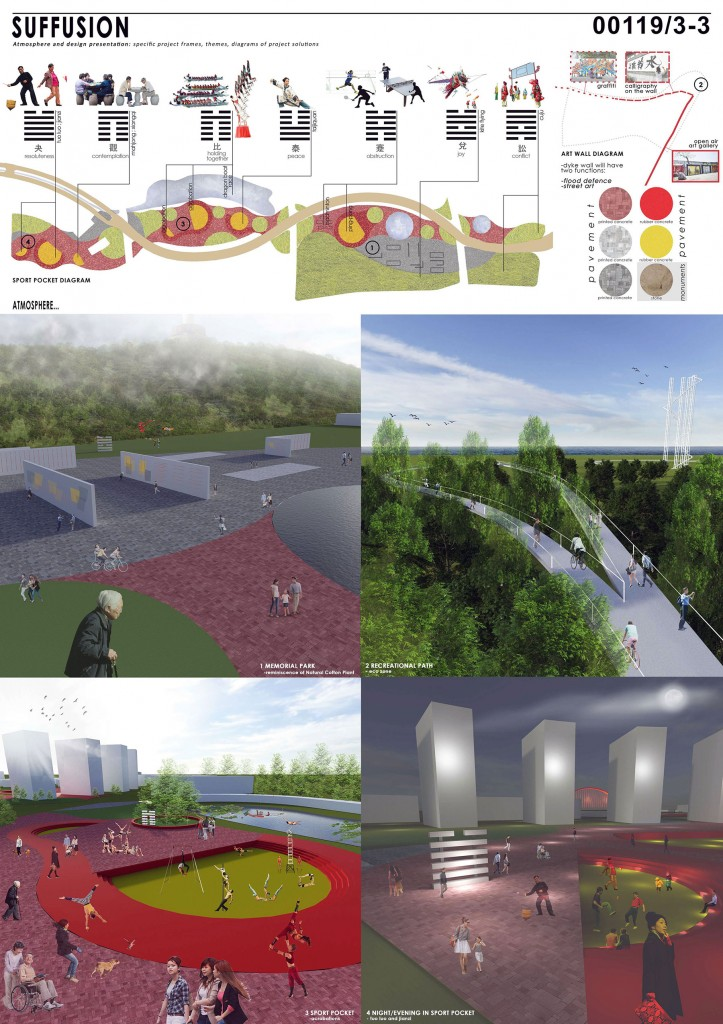 2018_UN-Habitat-Wuhan-Competition_studentski_rad_03_opt