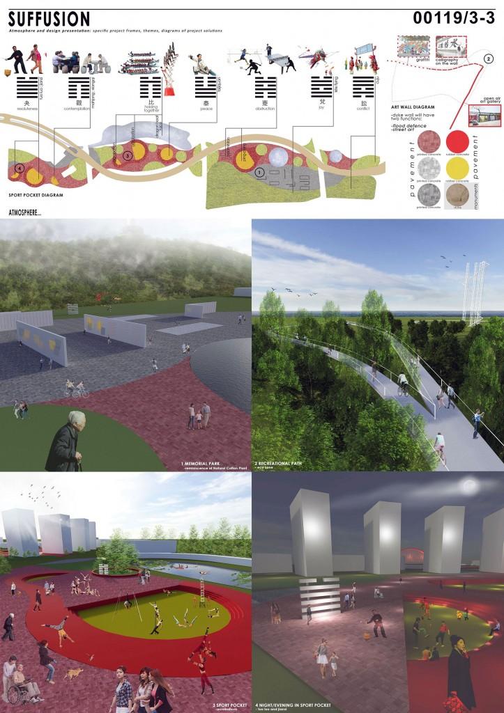 2018_UN-Habitat-Wuhan-Competition_studentski_rad_03_opt