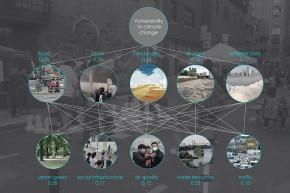 """Predavanje: """"Prilagođavanje urbanih područja klimatskim promenama: primena metoda višekriterijumskog odlučivanja"""" – dr Petar Vranić"""