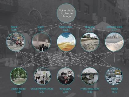 """Предавање: """"Прилагођавање урбаних подручја климатским променама: примена метода вишекритеријумског одлучивања"""" – др Петар Вранић"""