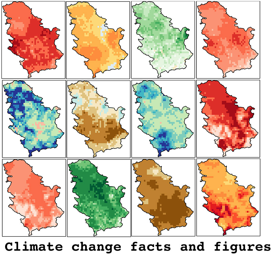 Serbia-climate-change_facts-and-figures