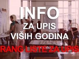 Коначне ранг листе за упис на буџет у школскoj 2019/20