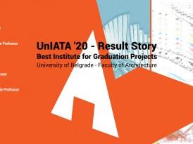 Архитектонски факултет у Београду најбоља институција дипломских пројеката у оквиру UnIATA '20 годишњег конкурса