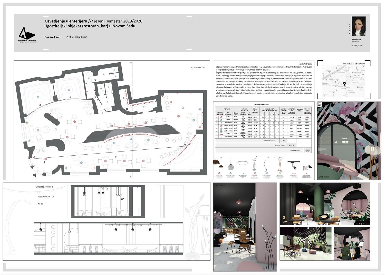Veb izložba – Osvetljenje u enterijeru – Projekat 2019/20