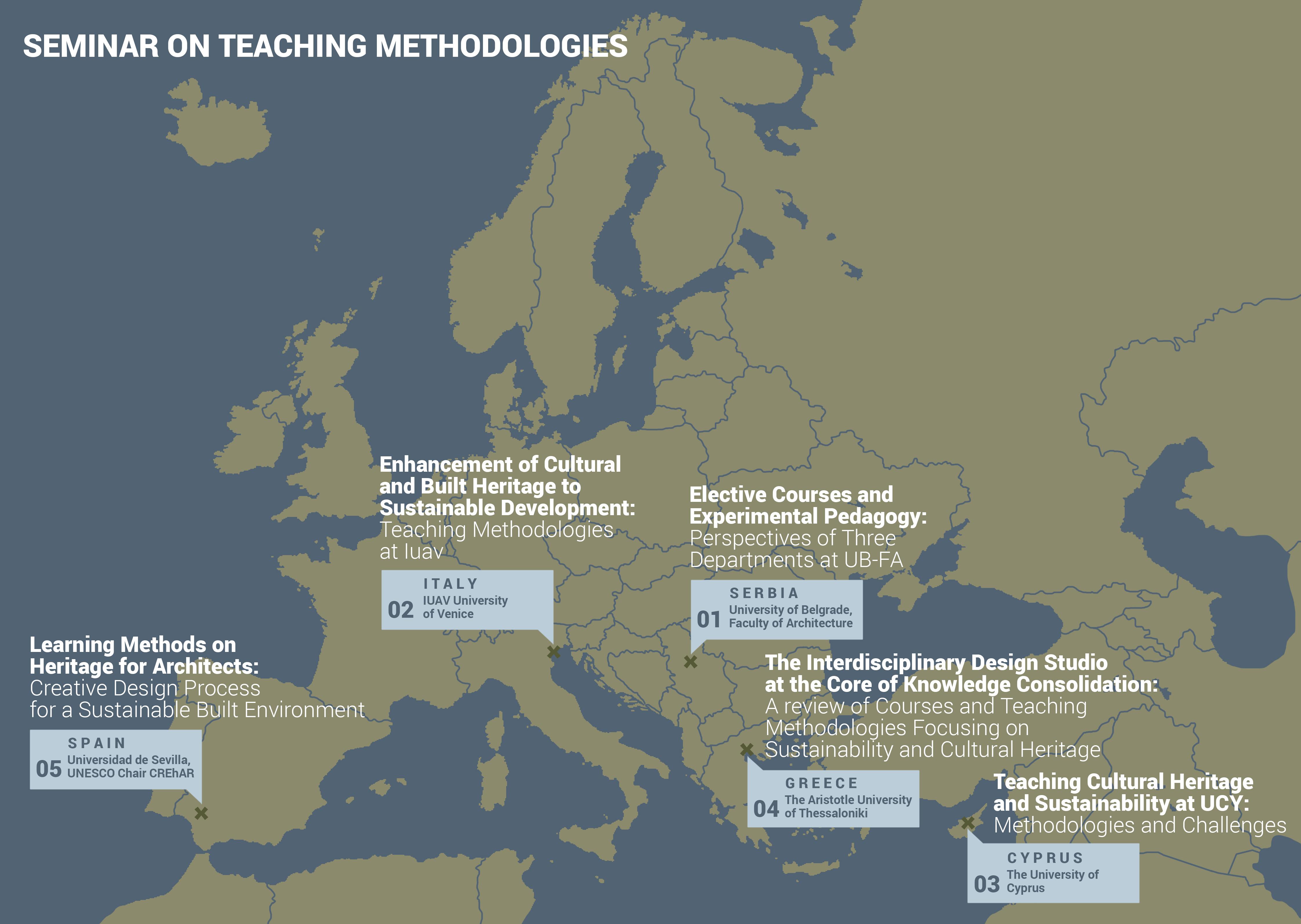 03_Teaching Methodologies