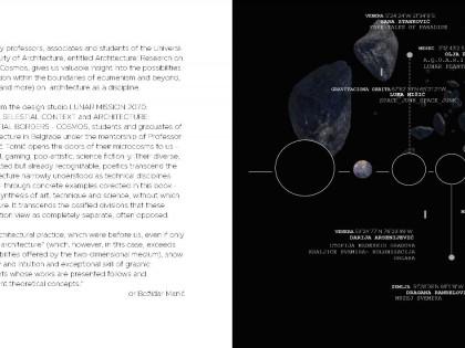 Промоција публикације АРХИТЕКТУРА истраживање на просторним границама